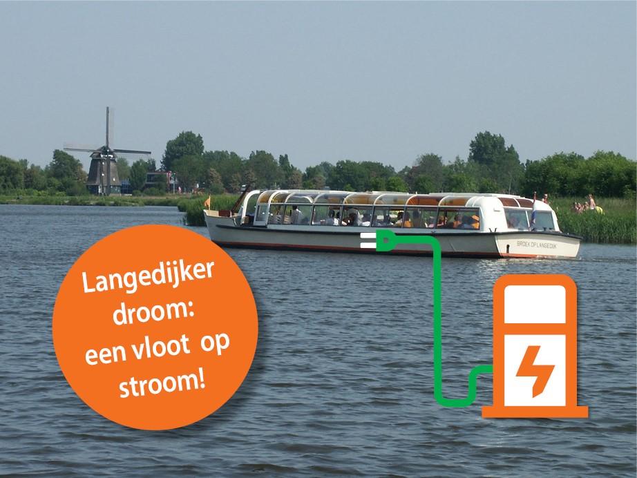 Donaties voor Museum BroekerVeiling een vloot op stroom